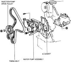1996 Mustang Engine Diagram