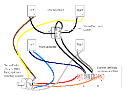 wiring diagram for sony surround sound the wiring diagram surround sound setup diagram nilza wiring diagram
