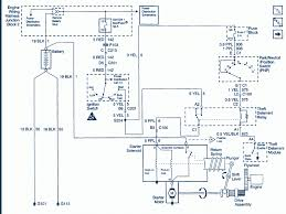 99 jeep cherokee wiring diagram 99 jeep cherokee sport wiring 1998 jeep cherokee wiring diagrams pdf at 1999 Jeep Cherokee Wiring Diagram