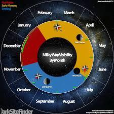 When Is Milky Way Season Dark Site Finder