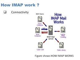 how imap works seminar report on internet message access protocol presented by mr