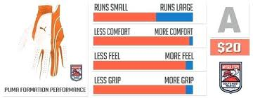Puma Golf Size Chart What Size Golf Glove Inchrist Co
