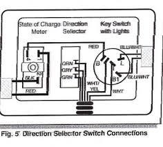 ez go gas wiring diagram ez go txt 36 volt wiring diagram wiring Wiring Diagram For Ezgo Rxv ez go gas wiring diagram ezgo txt wiring diagram wiring diagram ezgo txt the wiring diagram wiring diagram for ezgo rxv electric
