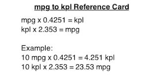 Us Highway Mileage Chart Mpg Miles Per Gallon Us To Kpl Kilometers Per Liter
