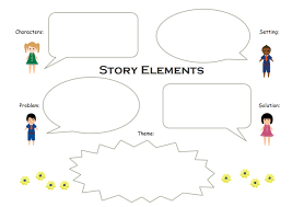 Main Idea Chart Examples Story Elements Graphic Organizer Free Story Elements