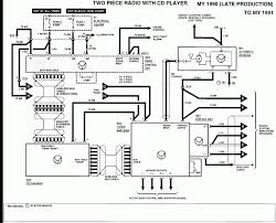 2007 mercedes sprinter radio wiring diagram wiring diagrams 2008 mercedes sprinter radio wiring diagram
