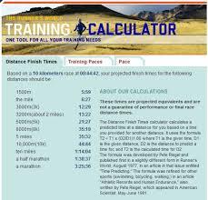 Sf Road Warrior Marathon Training Week 2 In Which I
