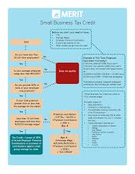 small business health insurance exchange