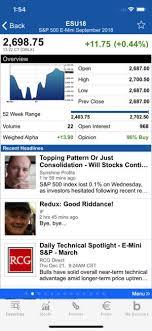 Premarket Quotes Impressive Pre Market Quotes Luxury Barchart Stocks Futures On The App Store
