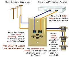 telephone jack wiring solidfonts phone connection wiring diagram nilza how to install a residential telephone jack pictures