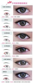 eyeliner for diffe eye shapes
