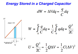 the work done in charging a capacitor appears as electric potential energy u d in the capacitor this result applies to any geometry