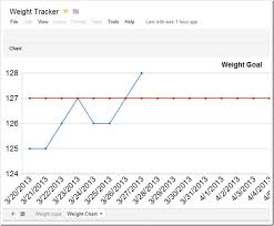 Online Weight Loss Chart Free Online Weight Tracker Baby Pregnancy Weight Loss
