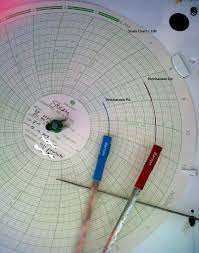Membaca Barton Chart Untuk Mengetahui Differensial Pressure