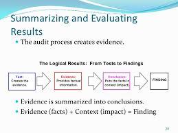 sample audit report   Template Template