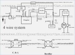 chinese 4 wheeler wiring diagram wildness me chinese 4 wheeler wiring diagram color code charming 250cc chinese atv wiring schematic gallery electrical