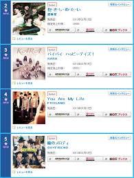 Supernova Kara Ft Island And Boyfriend Invade Oricon Chart