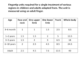 Fingertip Units Chart Fingertip Units Related Keywords Suggestions Fingertip