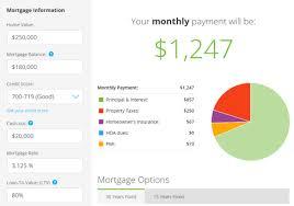 Cash Out Refinance Cash Out Refinance Mortgage Calculator