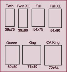 bed sizes. Best 25 Bed Sizes Ideas On Pinterest | King Size Dimensions Throughout Picture Frame Chart