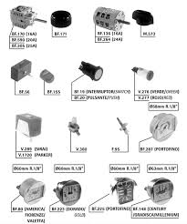 coffee machine parts. Perfect Parts Brasilia Various  CommonUniversal Parts Commercial Espresso  On Coffee Machine