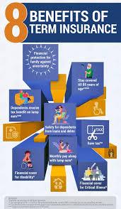 Find content updated daily for term life insurance in india. Expulsar Olhe Para Tras Lobo Em Pele De Cordeiro Short Term Life Insurance Between Jobs Mamaindeval Com