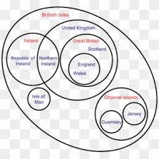 British Isles Venn Diagram Venn Diagram Png Png Transparent For Free Download Pngfind