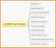 introducing yourself essay essay yourself