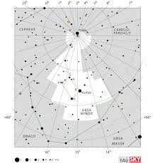 Ursa Minor <b>Constellation</b> – <b>Constellation</b> Guide