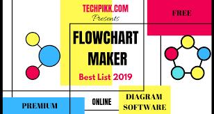 Flowchart Maker Free Best Online Diagram Software List
