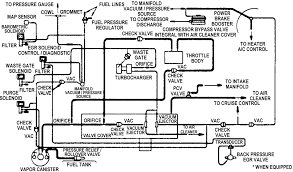 solved can i get a vacuum hose routing diagram for a 1989 fixya vacuum hose routing 1990 91 2 5l turbo i california engines