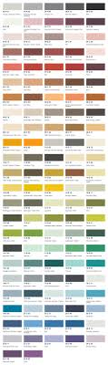 Bs To Ral Conversion Chart Colour Mixing Service Jotun Patterson Protective Coatings
