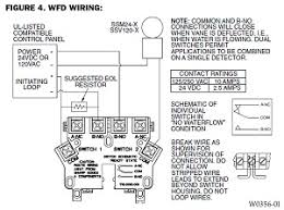 fire alarm wiring for more complete home security fire alarm wiring diagram for piv waterflow wiring diagram from system sensor