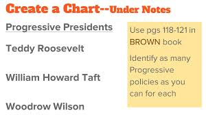 Presidency Chart Woodrow Wilson Do Now What Does It Mean For You To Make Progress In Your