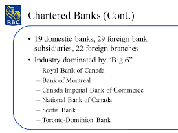 Canadian Chartered Banks Example Of Rbc Ppt Video Online