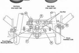 similiar evo motor mount diagram keywords harley davidson evolution engine diagram wedocable