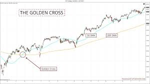 Current 200 Day Moving Average Chart The Golden Cross Moving Average Strategy For Price Action