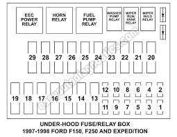 1998 ford expedition fuse diagram for print search for wiring 2000 Expedition Fuse Box Diagram 98 f150 fuse box diagram ford expedition map 1998 image auto rh auto portal org 2000 ford expedition fuse diagram 1998 ford f 150 fuse box diagram