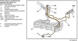 s550 2007 fuse box mbz s550 2007 s550 interior 2004 benz e320 fuel pump location on s550 2007 fuse box