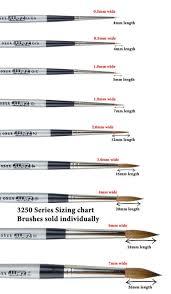 Acrylic Brush Size Chart Makeup Brush Size Chart Makeupview Co