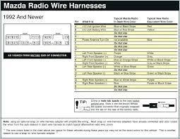 sony wire harness color codes wiring diagram technic sony car audio wiring harness diagram stereo wire me colorssony marine stereo wiring diagram wire harness