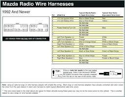 sony xplod cd player wiring diagram stereo wire harness co sony radio wire harness diagram stereo wiring net manual