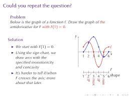 Lesson 23 Antiderivatives