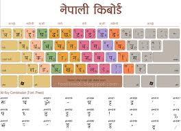 Hindi Typing Practice Chart Pdf Joherjacksons Diary