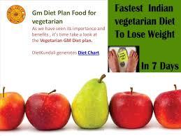 Gm Diet Vegetarian Chart Gm Diet Plan Dietkundali Com