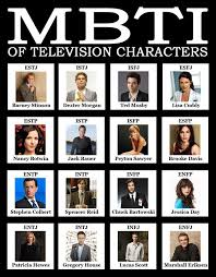 best mbti myer briggs personality images mbti of television characters i m so not a serial killer personality