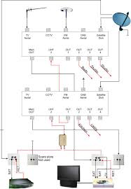 sky multiroom wiring diagram wiring diagram sky multiroom wiring diagram