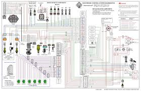 international 8100 wiring diagram wiring diagram g11 Freightliner FL70 Fuse Diagram at 1999 Freightliner Fl80 Fuse Box Diagram