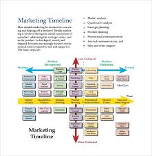 Startup Timeline Template Free 8 Business Timeline Templates In Samples Examples Format