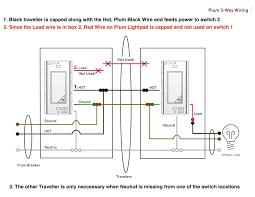 leviton 568b wiring diagram new era of wiring diagram • leviton usoc wiring diagram data wiring diagram rh 20 3 mercedes aktion tesmer de 568b crossover